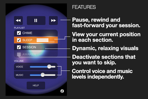 Summary of Features